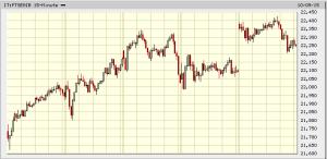 indice ftsemib sett dal 5 ott al 9 ott 2015