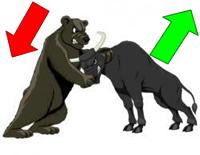 bull and bear trend